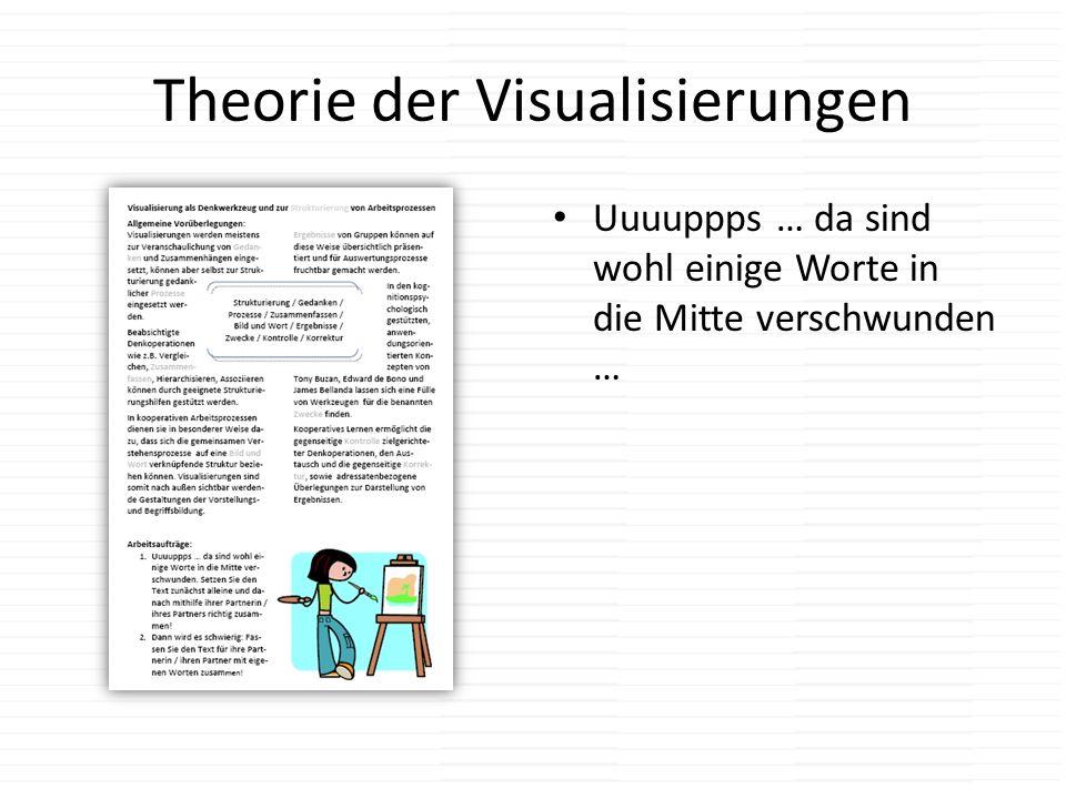 Theorie der Visualisierungen