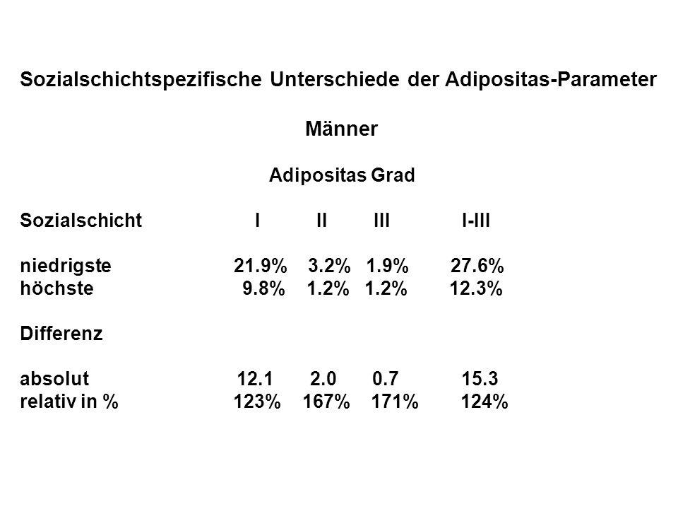 Sozialschichtspezifische Unterschiede der Adipositas-Parameter Männer