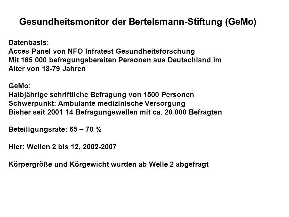 Gesundheitsmonitor der Bertelsmann-Stiftung (GeMo)