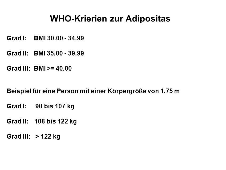 WHO-Krierien zur Adipositas