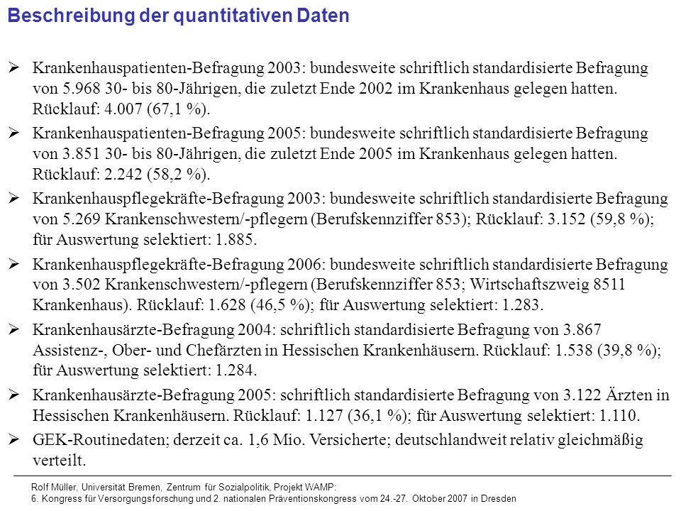 Beschreibung der quantitativen Daten