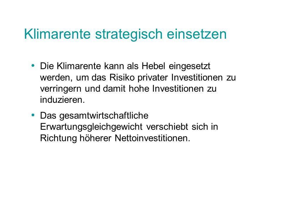 Klimarente strategisch einsetzen
