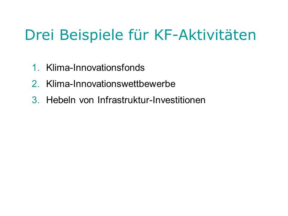 Drei Beispiele für KF-Aktivitäten