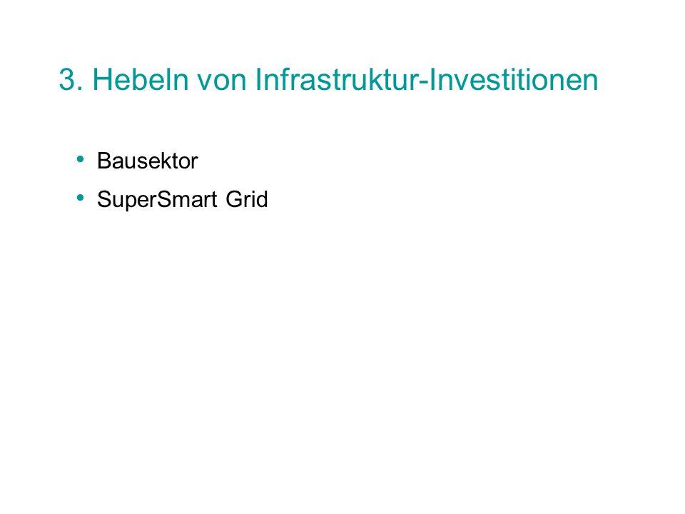 3. Hebeln von Infrastruktur-Investitionen