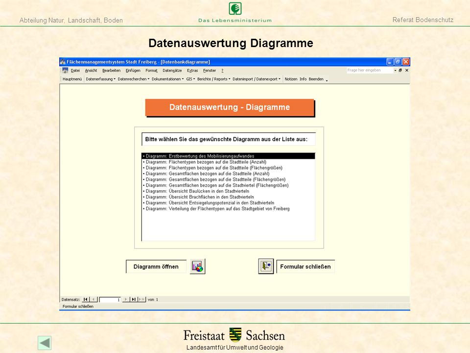 Datenauswertung Diagramme