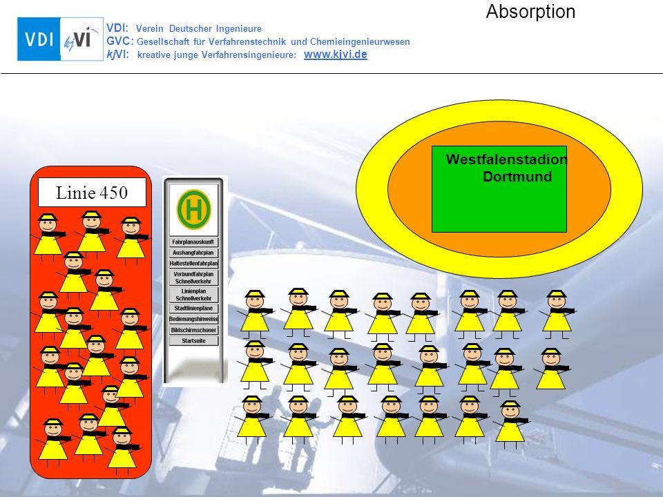 Westfalenstadion Dortmund Linie 450