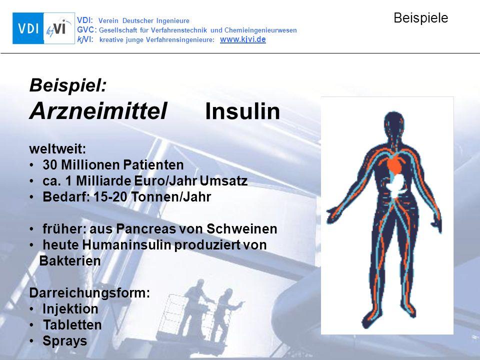 Arzneimittel Insulin Beispiel: weltweit: 30 Millionen Patienten