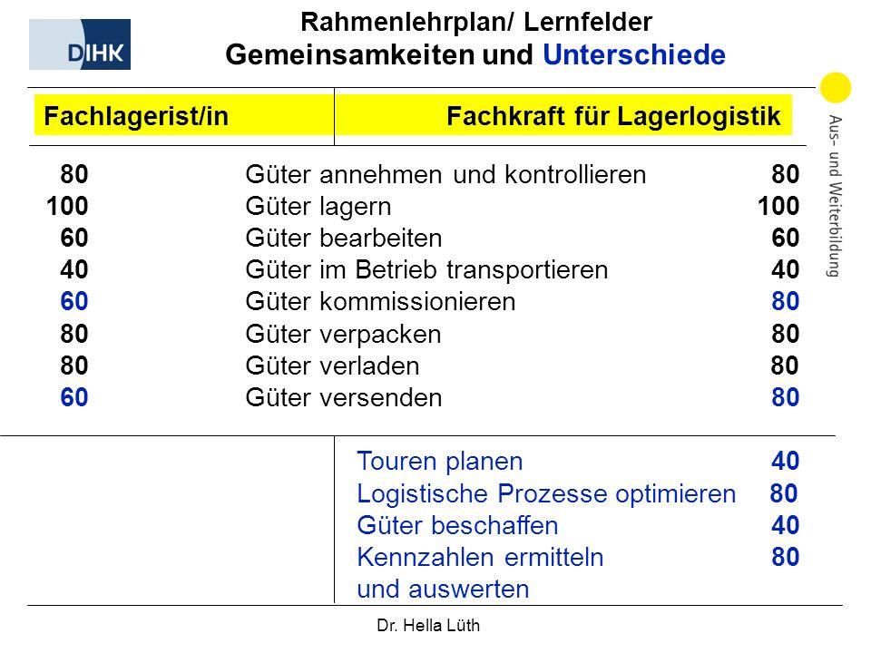 Rahmenlehrplan/ Lernfelder Gemeinsamkeiten und Unterschiede