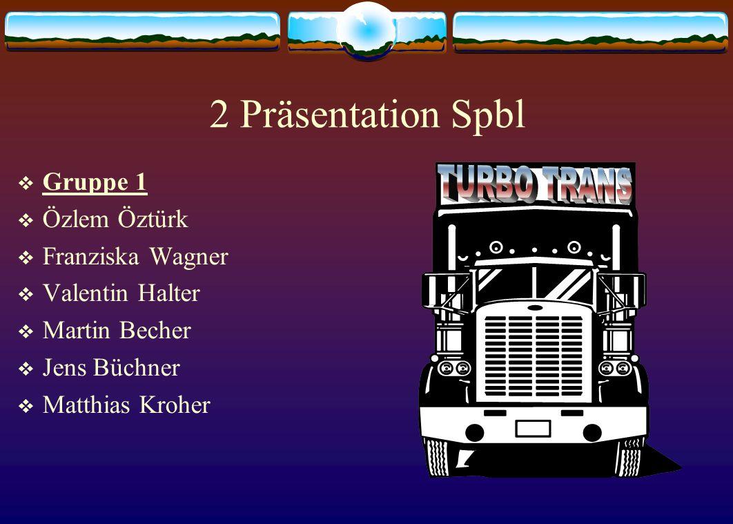 2 Präsentation Spbl TURBO TRANS Gruppe 1 Özlem Öztürk Franziska Wagner