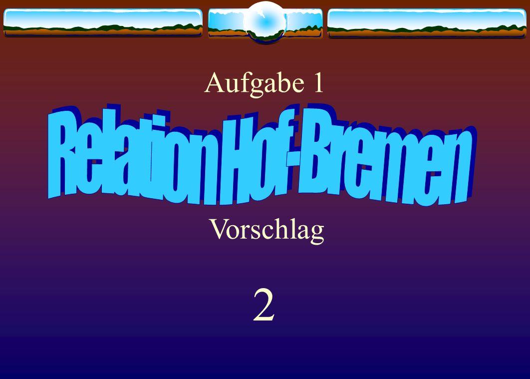 Aufgabe 1 Relation Hof-Bremen Vorschlag 2
