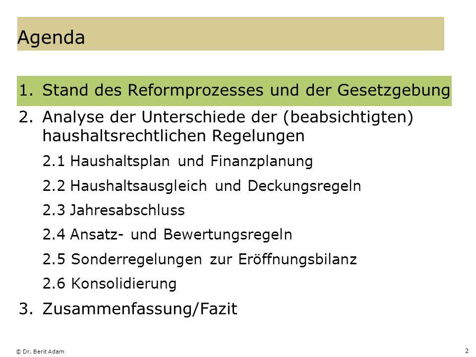 Agenda Stand des Reformprozesses und der Gesetzgebung