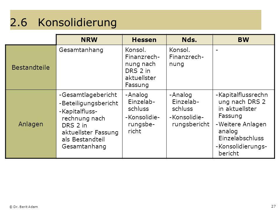 2.6 Konsolidierung NRW Hessen Nds. BW Bestandteile Anlagen