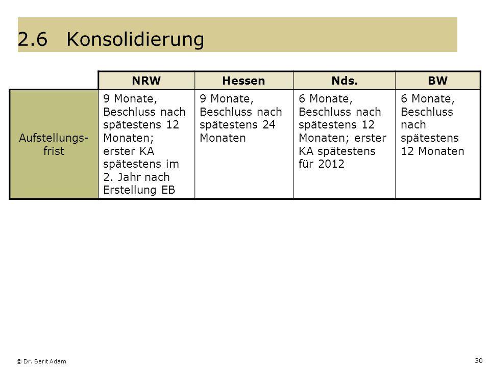 2.6 Konsolidierung NRW Hessen Nds. BW Aufstellungs-frist