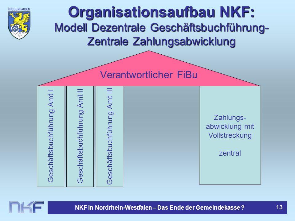 Organisationsaufbau NKF: Modell Dezentrale Geschäftsbuchführung- Zentrale Zahlungsabwicklung