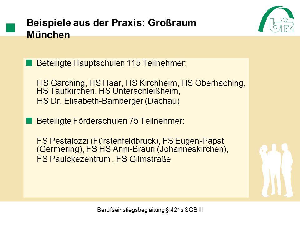 Beispiele aus der Praxis: Großraum München