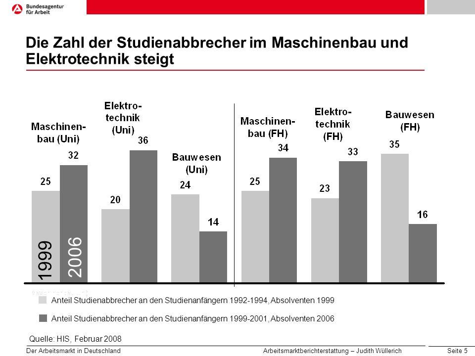 Die Zahl der Studienabbrecher im Maschinenbau und Elektrotechnik steigt