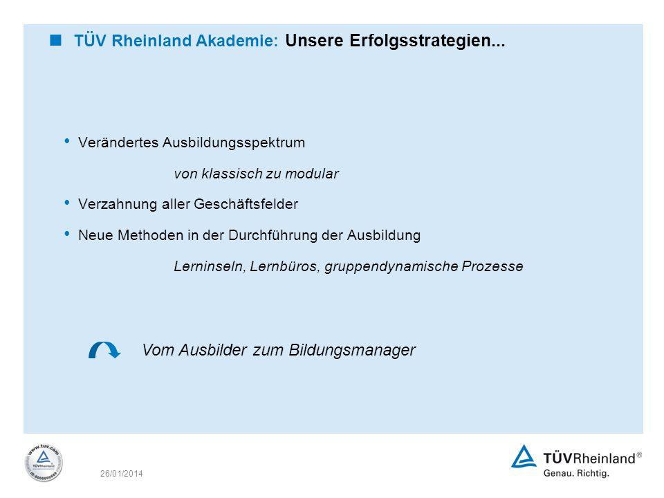TÜV Rheinland Akademie: Unsere Erfolgsstrategien...