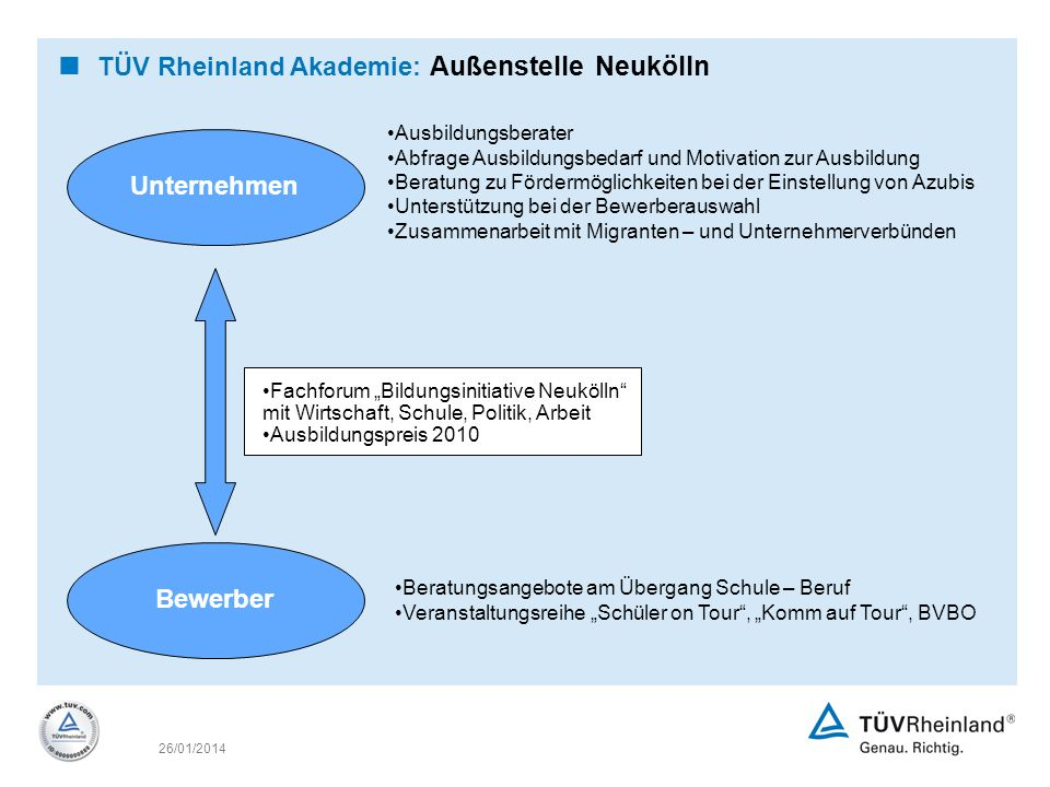 TÜV Rheinland Akademie: Außenstelle Neukölln