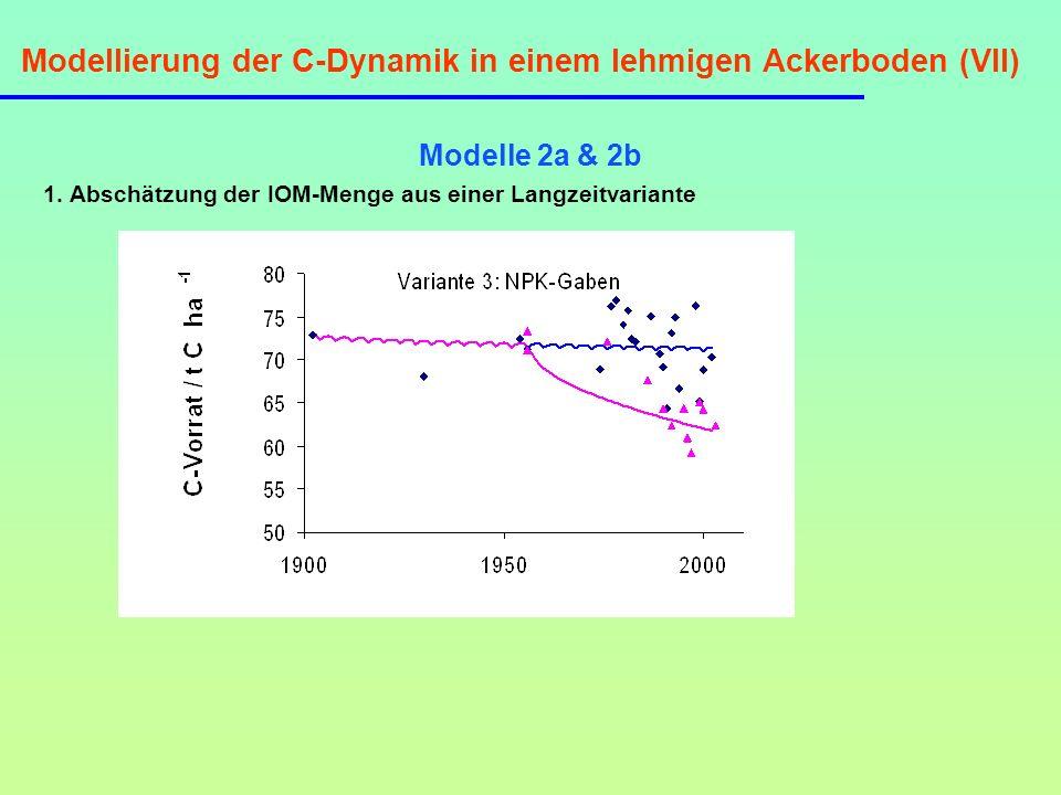 Modellierung der C-Dynamik in einem lehmigen Ackerboden (VII)