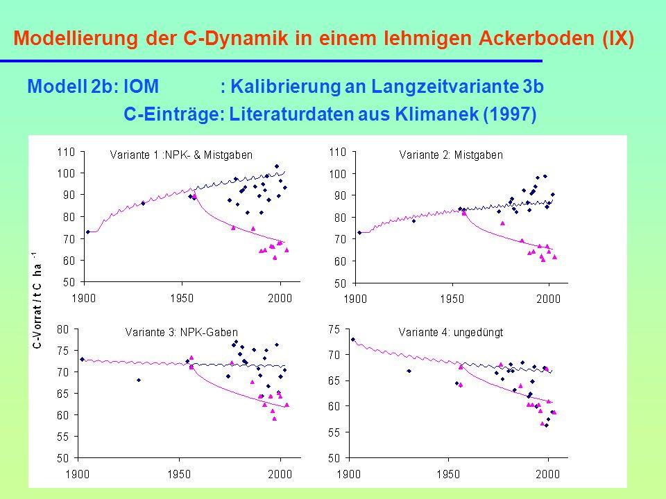 Modellierung der C-Dynamik in einem lehmigen Ackerboden (IX)