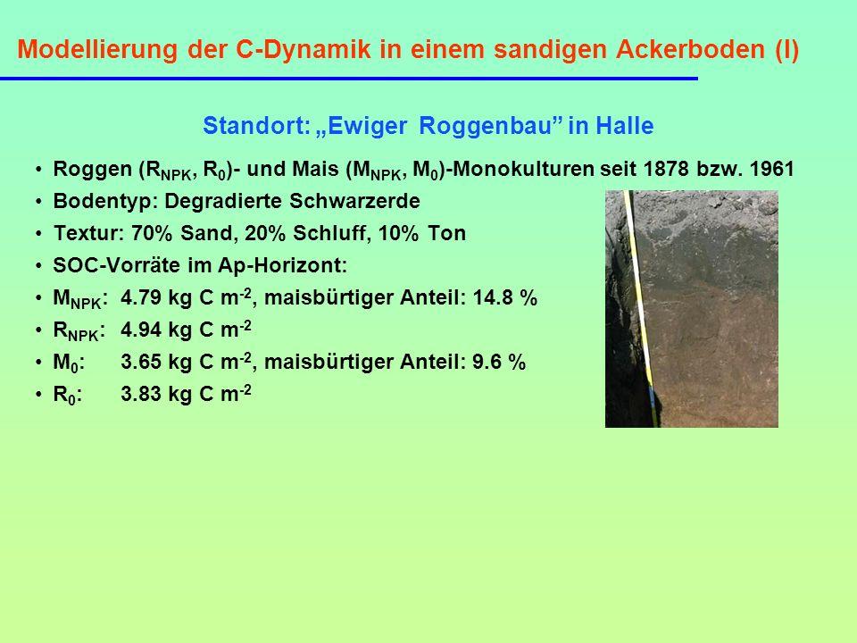 Modellierung der C-Dynamik in einem sandigen Ackerboden (I)