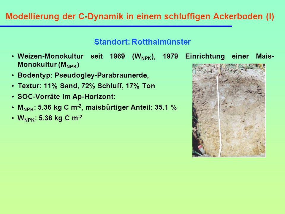 Modellierung der C-Dynamik in einem schluffigen Ackerboden (I)