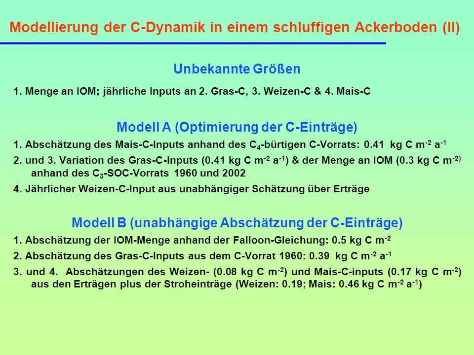 Modellierung der C-Dynamik in einem schluffigen Ackerboden (II)
