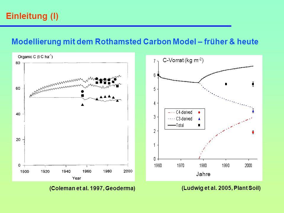 Einleitung (I) Modellierung mit dem Rothamsted Carbon Model – früher & heute. C-Vorrat (kg m-2) Jahre.