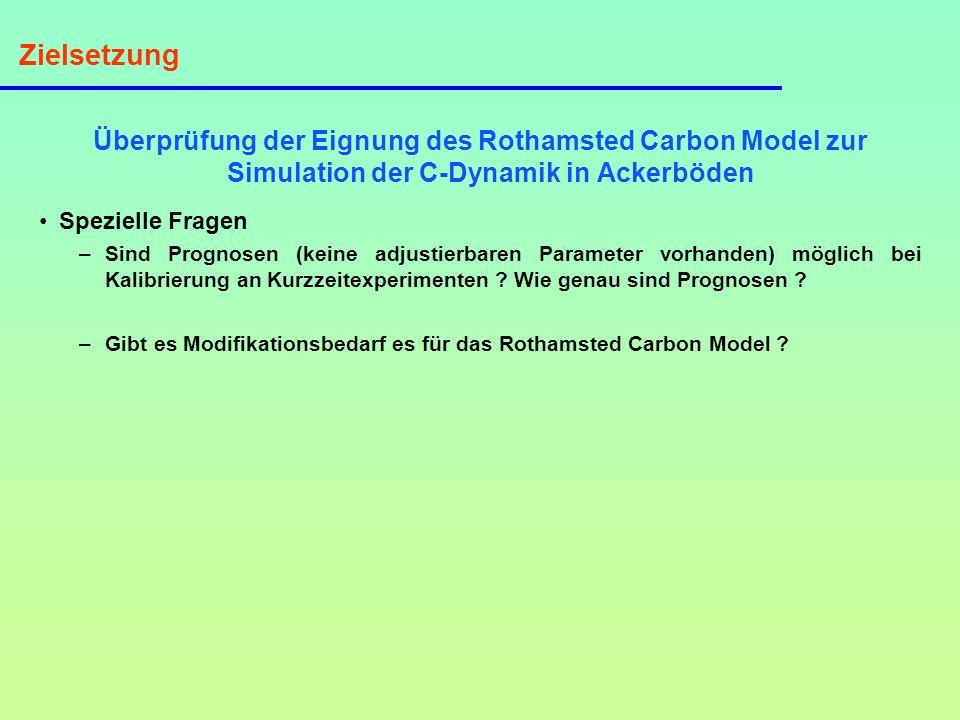 Zielsetzung Überprüfung der Eignung des Rothamsted Carbon Model zur Simulation der C-Dynamik in Ackerböden.
