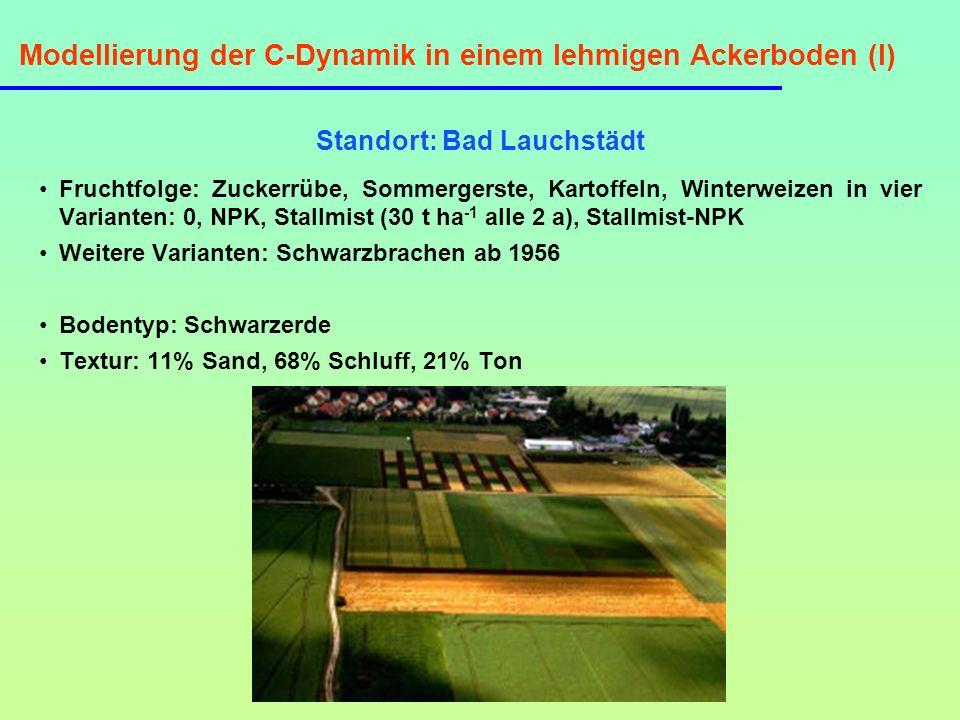 Modellierung der C-Dynamik in einem lehmigen Ackerboden (I)