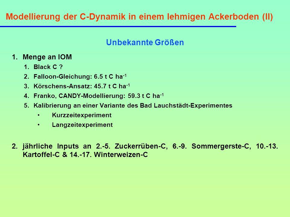 Modellierung der C-Dynamik in einem lehmigen Ackerboden (II)