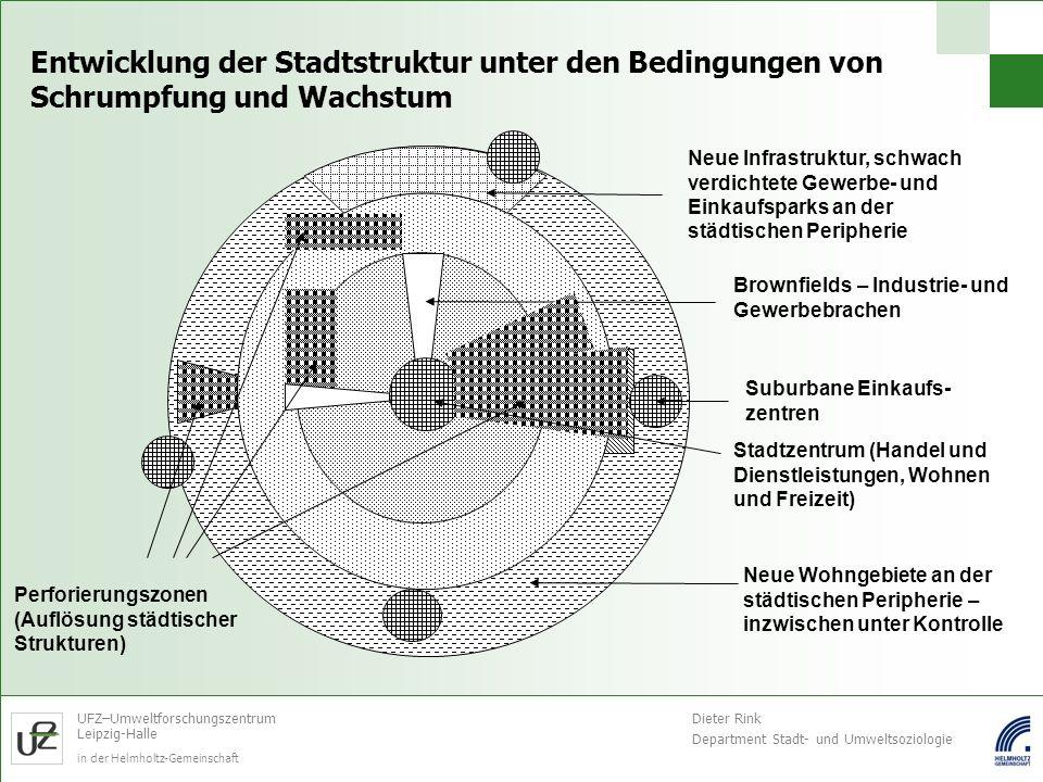 Entwicklung der Stadtstruktur unter den Bedingungen von Schrumpfung und Wachstum