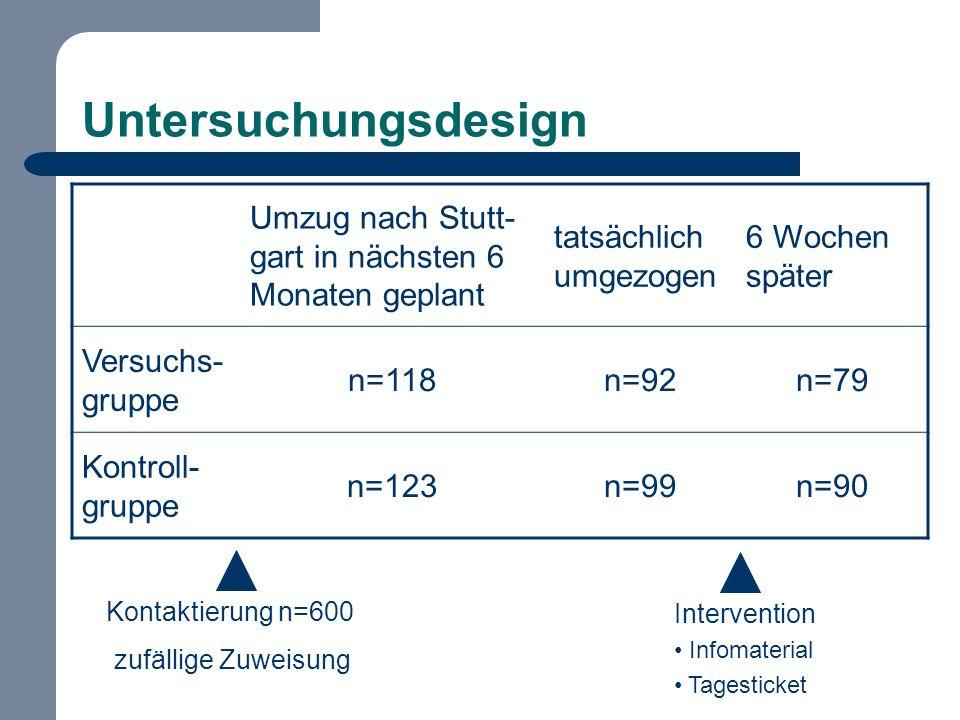 Untersuchungsdesign Umzug nach Stutt-gart in nächsten 6 Monaten geplant. tatsächlich umgezogen. 6 Wochen später.