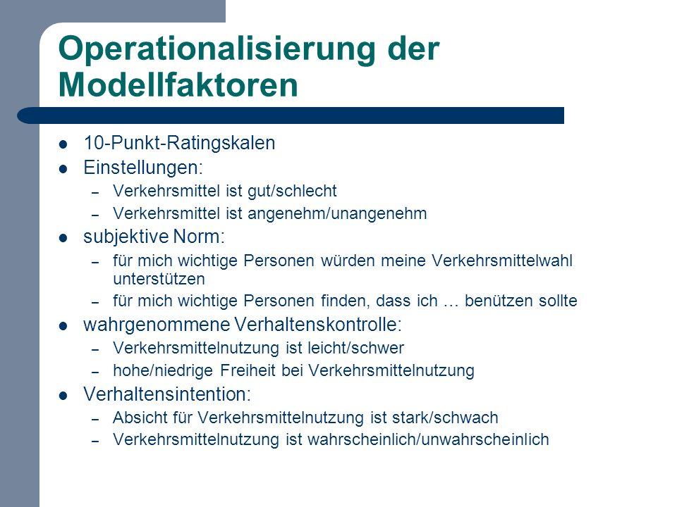 Operationalisierung der Modellfaktoren