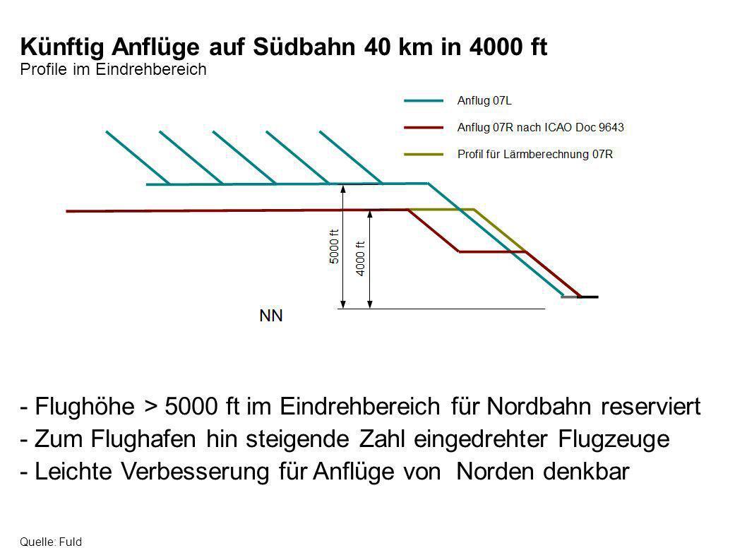 Künftig Anflüge auf Südbahn 40 km in 4000 ft