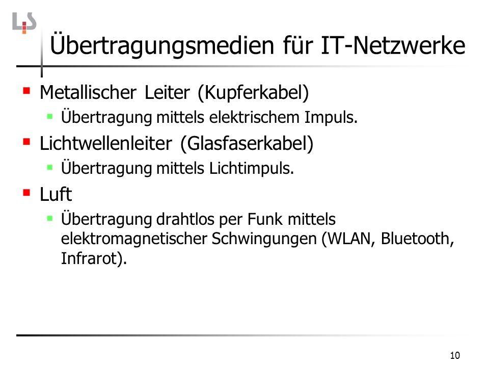 Übertragungsmedien für IT-Netzwerke
