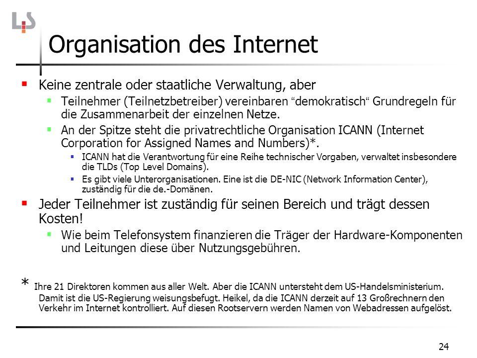 Organisation des Internet