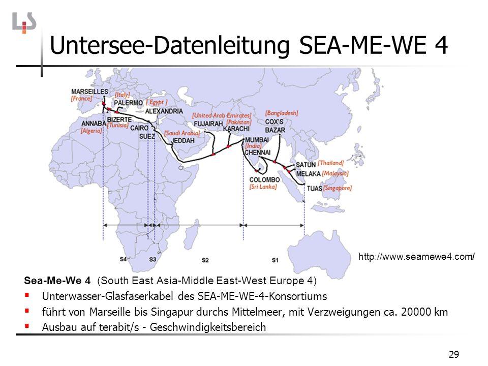 Untersee-Datenleitung SEA-ME-WE 4
