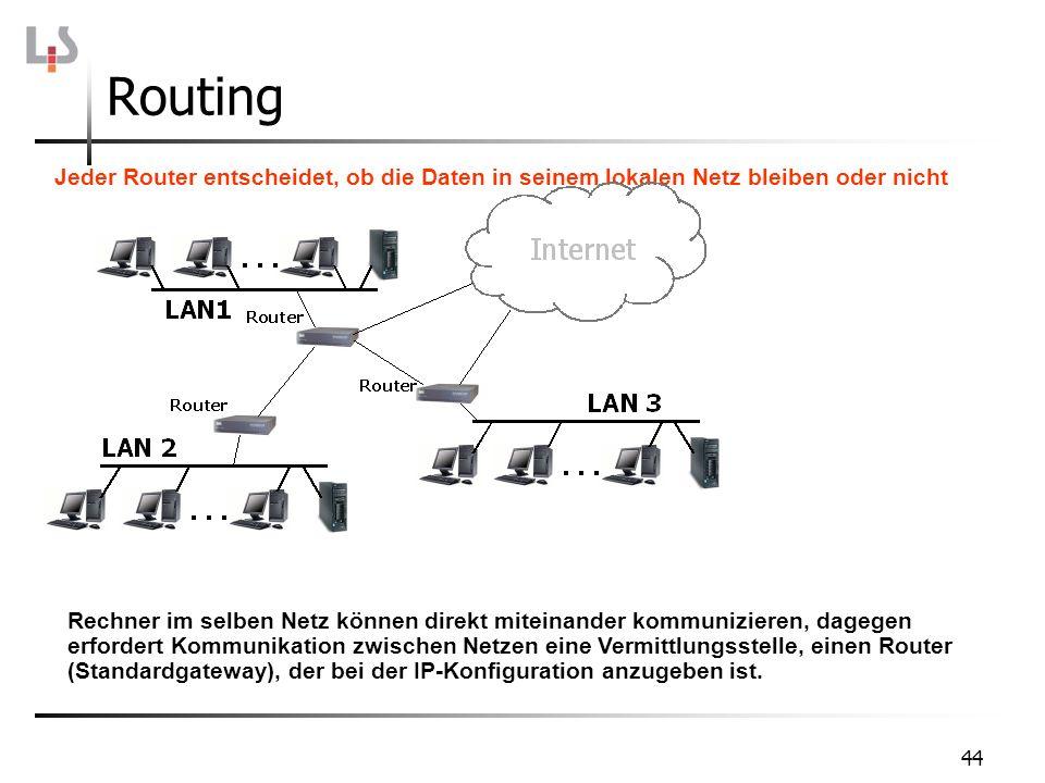 Routing Jeder Router entscheidet, ob die Daten in seinem lokalen Netz bleiben oder nicht.