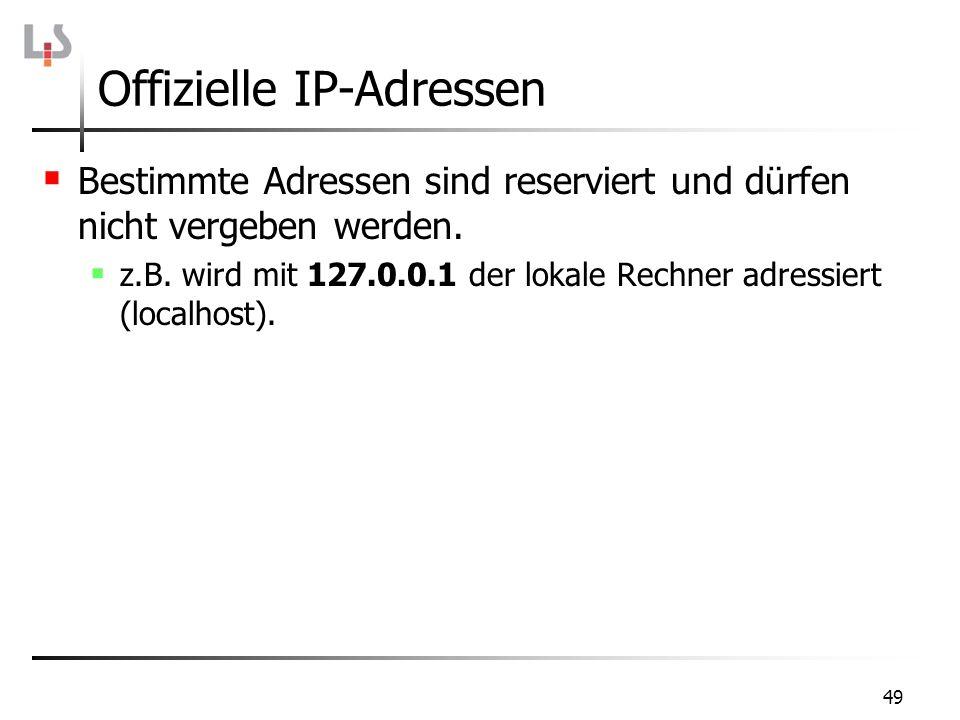 Offizielle IP-Adressen