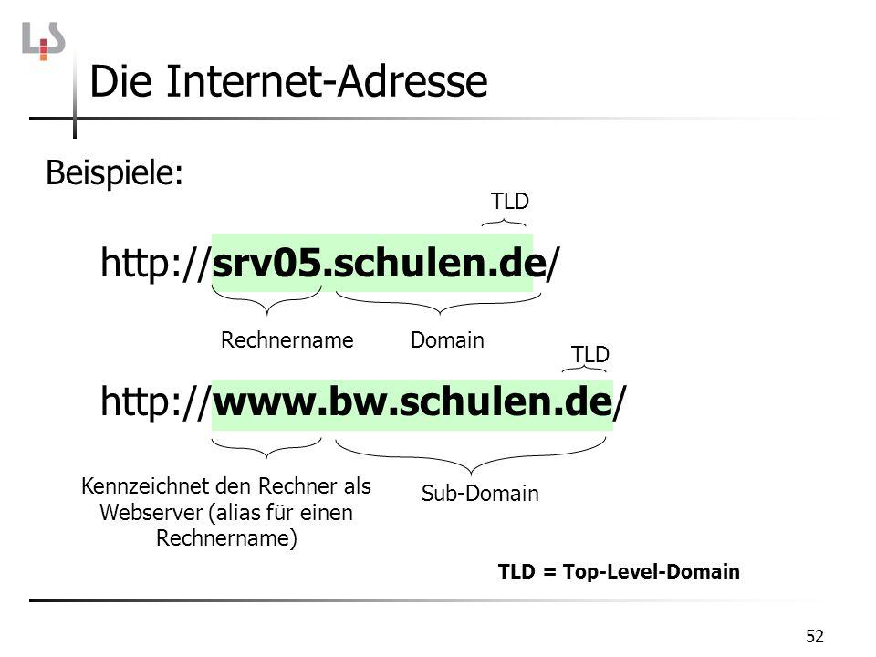 Kennzeichnet den Rechner als Webserver (alias für einen Rechnername)