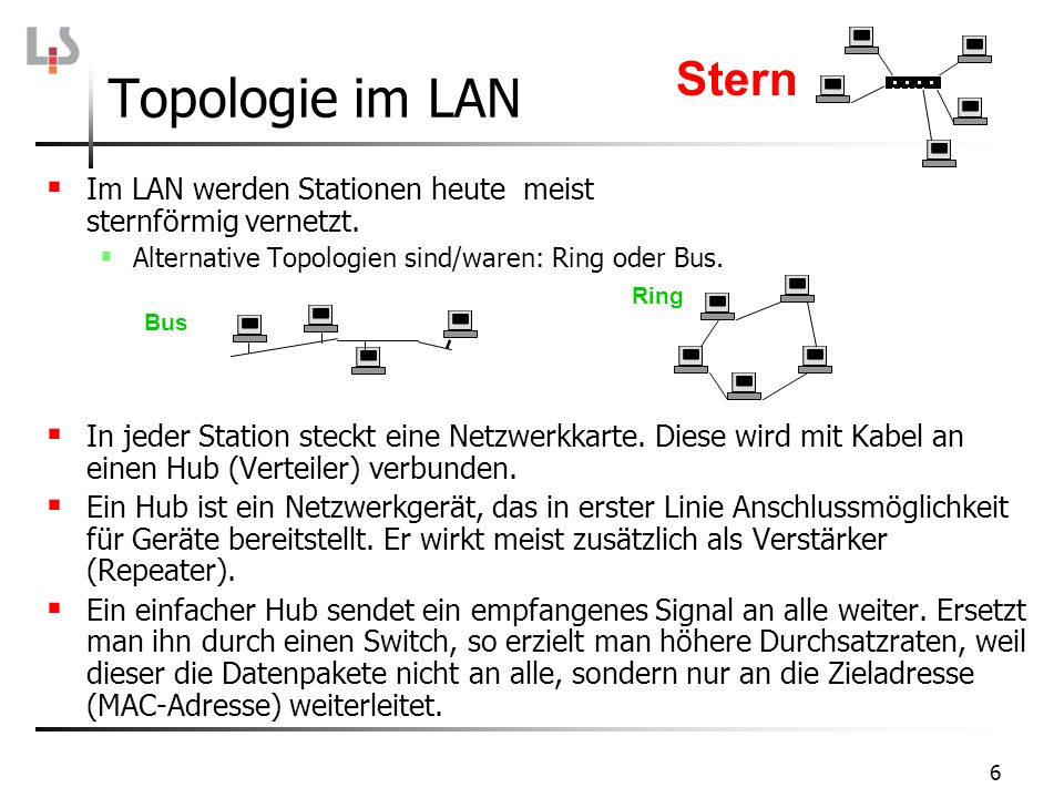 Topologie im LAN Stern. Im LAN werden Stationen heute meist sternförmig vernetzt.