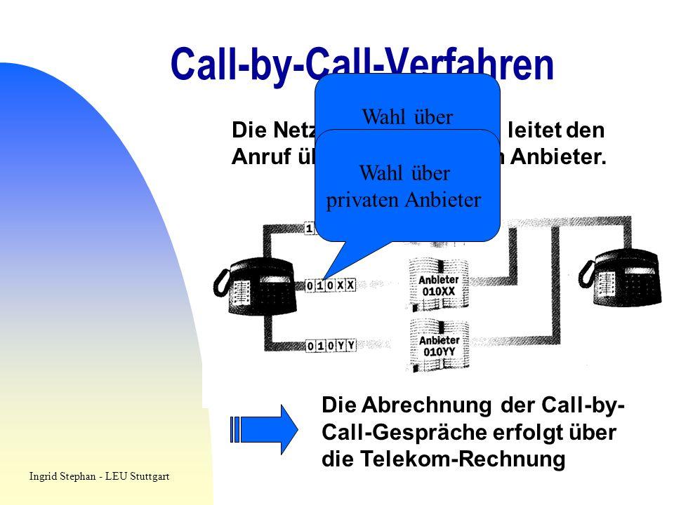 Call-by-Call-Verfahren