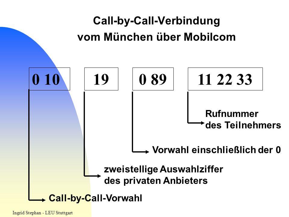 Call-by-Call-Verbindung vom München über Mobilcom
