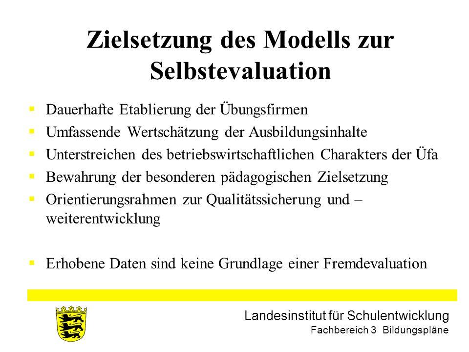 Zielsetzung des Modells zur Selbstevaluation
