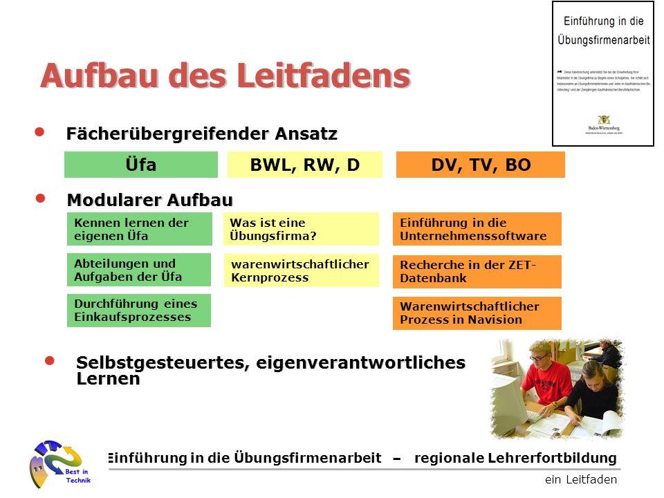 Aufbau des Leitfadens Fächerübergreifender Ansatz Üfa BWL, RW, D
