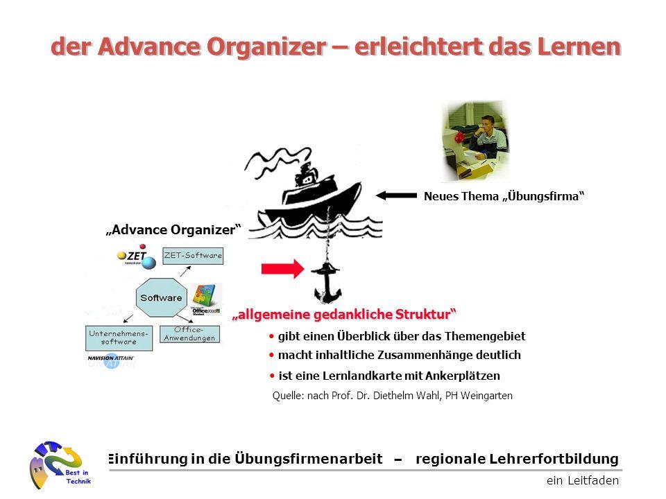 der Advance Organizer – erleichtert das Lernen