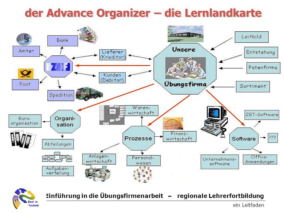 der Advance Organizer – die Lernlandkarte