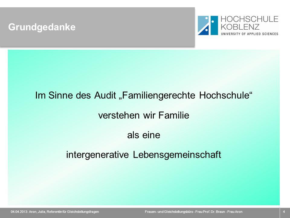 Frauen- und Gleichstellungsbüro - Frau Prof. Dr. Braun - Frau Aron