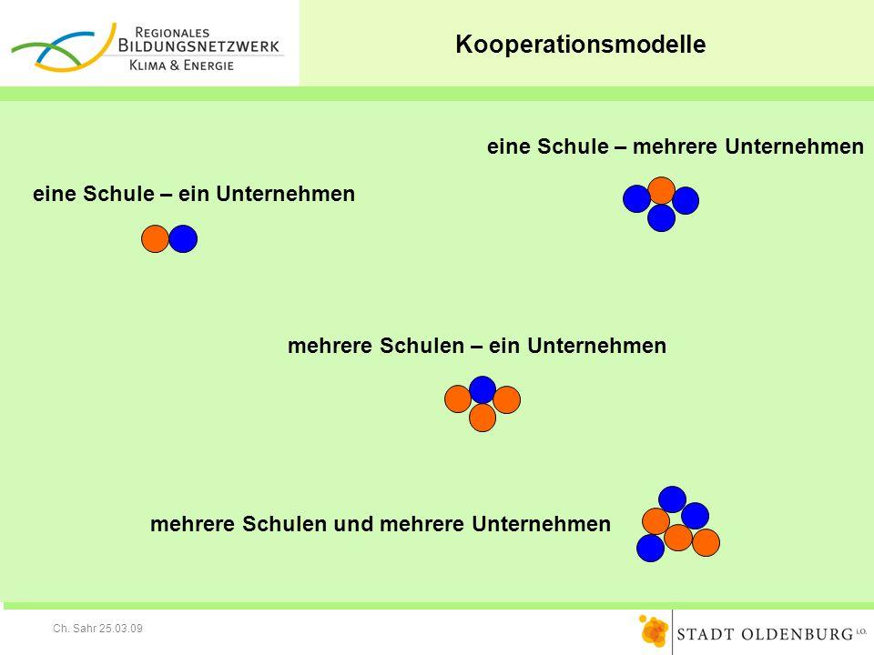 Kooperationsmodelle eine Schule – mehrere Unternehmen